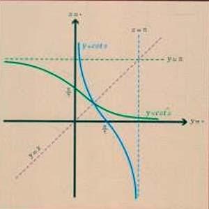 رياضي عمومي1 كد 1110230012 گروه 1 ترم 991