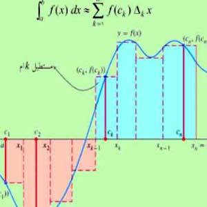 رياضي عمومي1 كد 1010230001 گروه 1 ترم 991